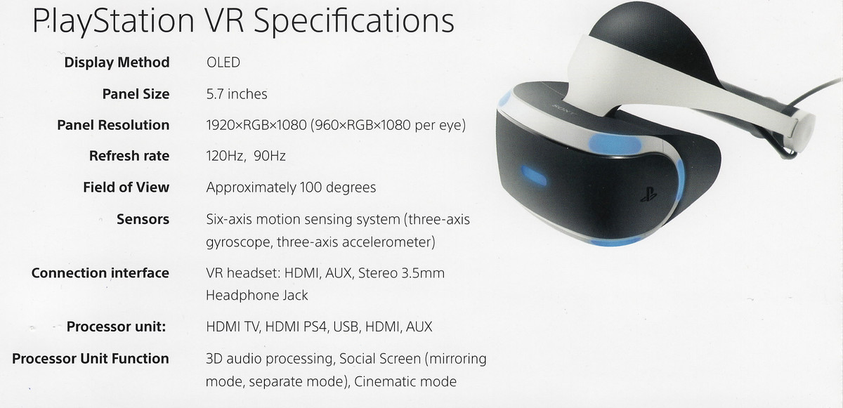 PSVR spec sheet